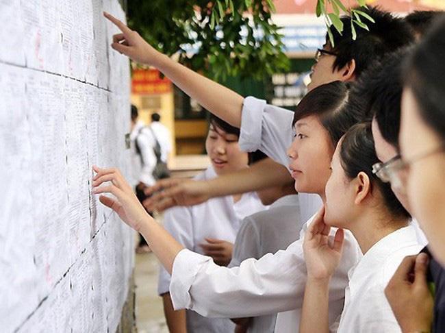 Danh sach trúng tuyển đại học chính quy đợt 1 theo kết quả thi tốt nghiệp THPT năm 2020